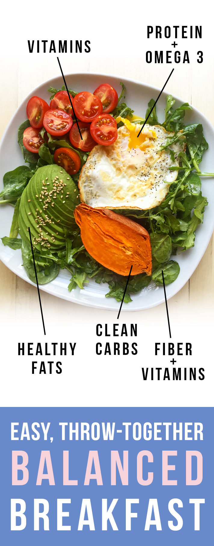 Building a Balanced Breakfast | Fresh Planet Flavor