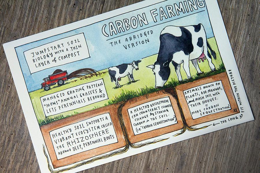 Carbon Farming: the abridged version @ Stemple Creek Ranch | Fresh Planet Flavor
